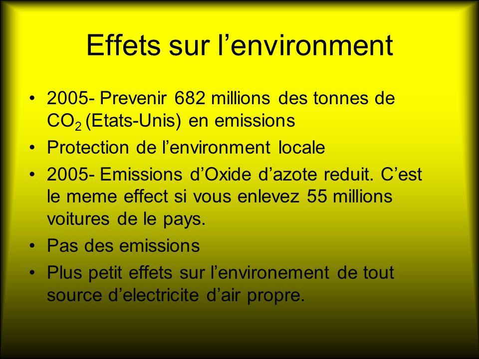 Effets sur lenvironment 2005- Prevenir 682 millions des tonnes de CO 2 (Etats-Unis) en emissions Protection de lenvironment locale 2005- Emissions dOxide dazote reduit.