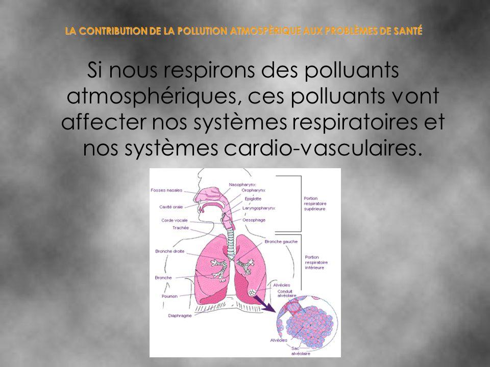 LA CONTRIBUTION DE LA POLLUTION ATMOSPÈRIQUE AUX PROBLÈMES DE SANTÉ Si nous respirons des polluants atmosphériques, ces polluants vont affecter nos sy