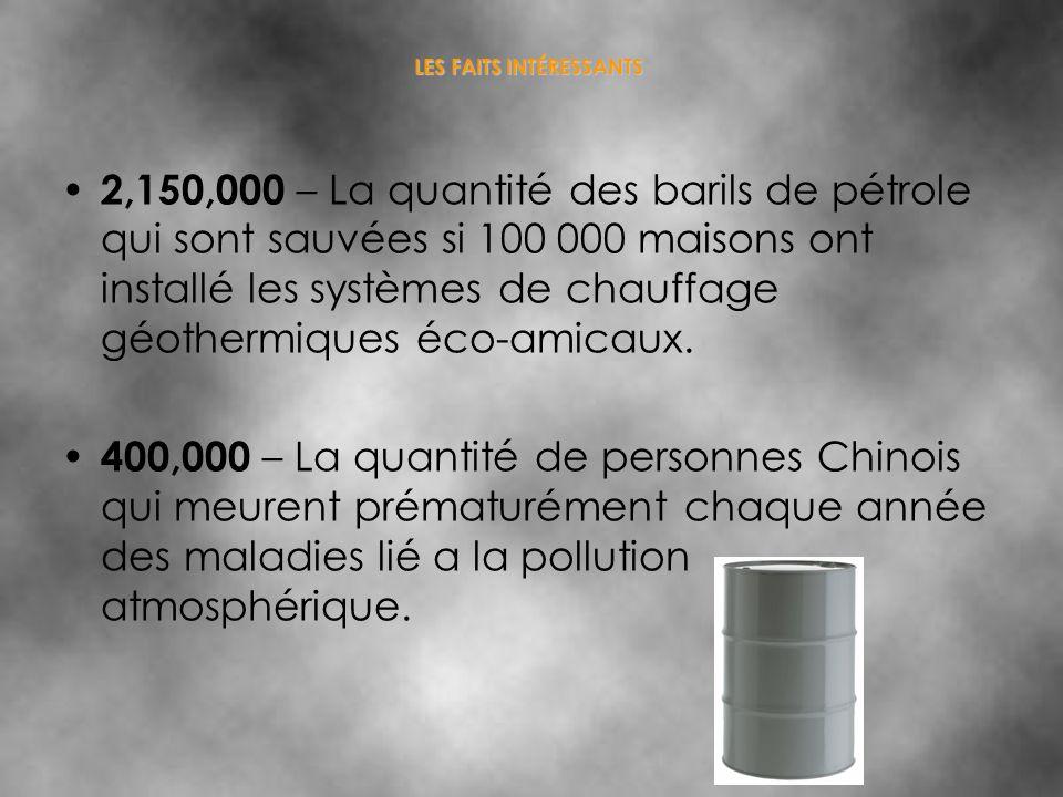 LES FAITS INTÉRESSANTS 2,150,000 – La quantité des barils de pétrole qui sont sauvées si 100 000 maisons ont installé les systèmes de chauffage géothe