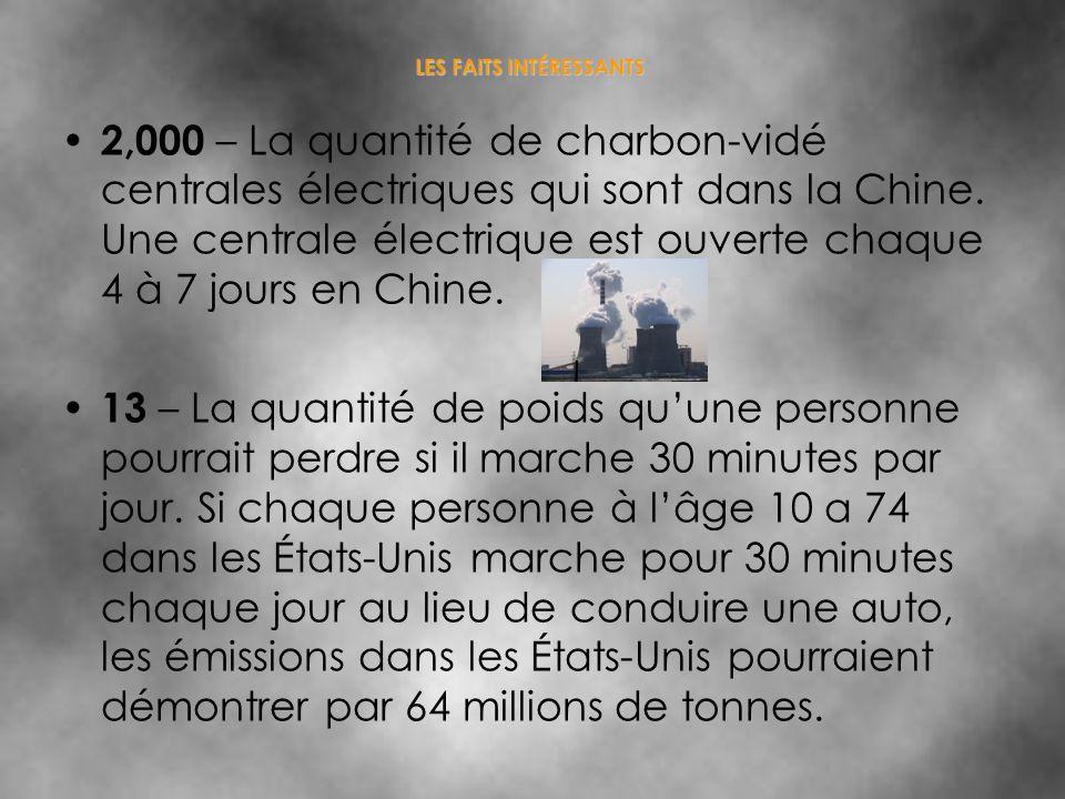 LES FAITS INTÉRESSANTS 2,000 – La quantité de charbon-vidé centrales électriques qui sont dans la Chine. Une centrale électrique est ouverte chaque 4