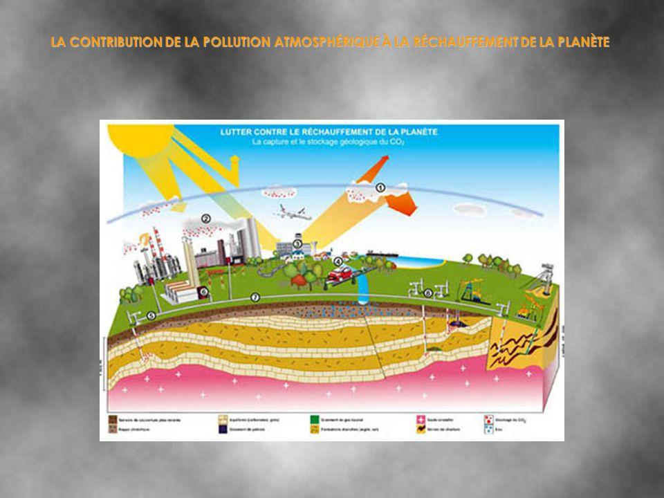 LA CONTRIBUTION DE LA POLLUTION ATMOSPHÉRIQUE À LA RÉCHAUFFEMENT DE LA PLANÈTE