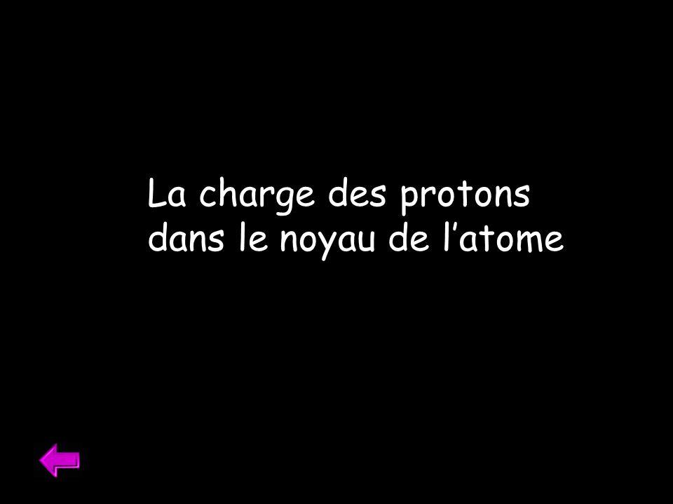 La charge des protons dans le noyau de latome