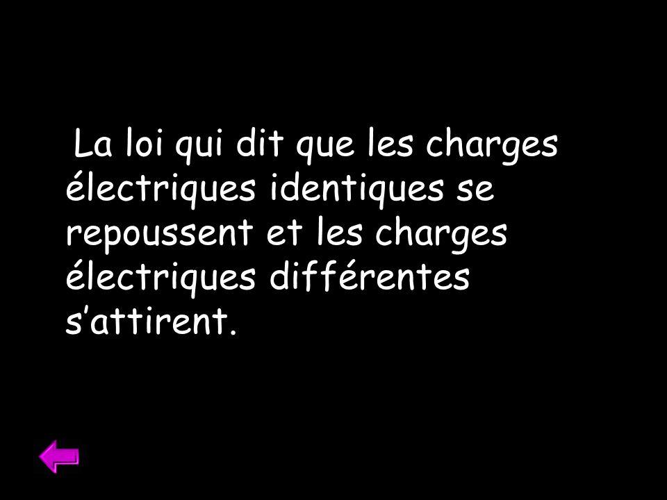 La loi qui dit que les charges électriques identiques se repoussent et les charges électriques différentes sattirent.