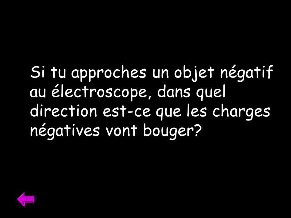 Si tu approches un objet négatif au électroscope, dans quel direction est-ce que les charges négatives vont bouger