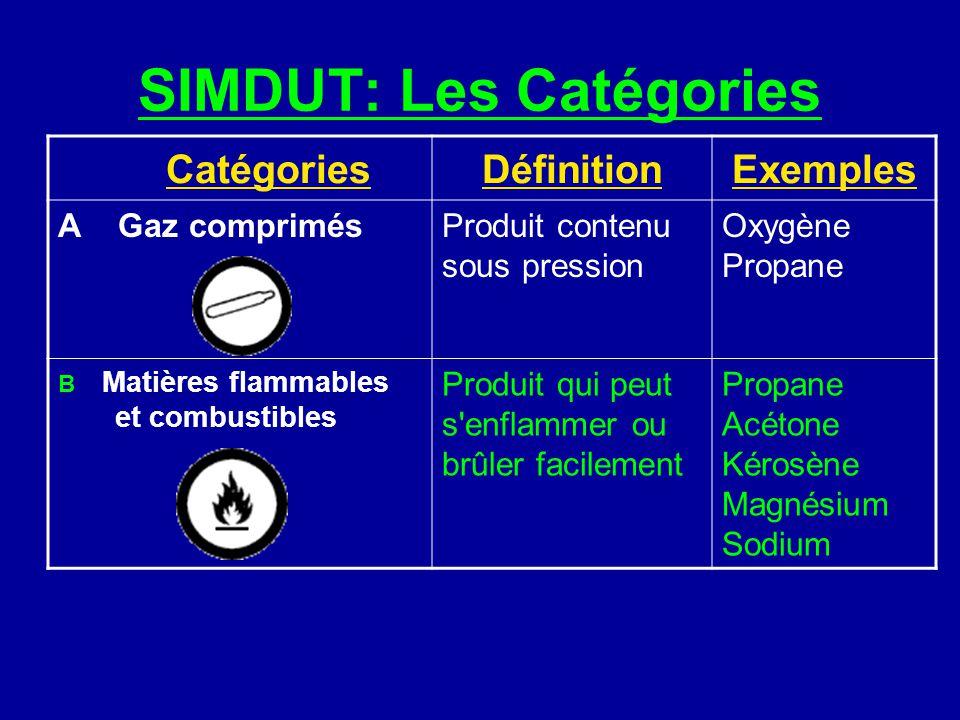 SIMDUT: Les Catégories CatégoriesDéfinitionExemples A Gaz comprimésProduit contenu sous pression Oxygène Propane B Matières flammables et combustibles