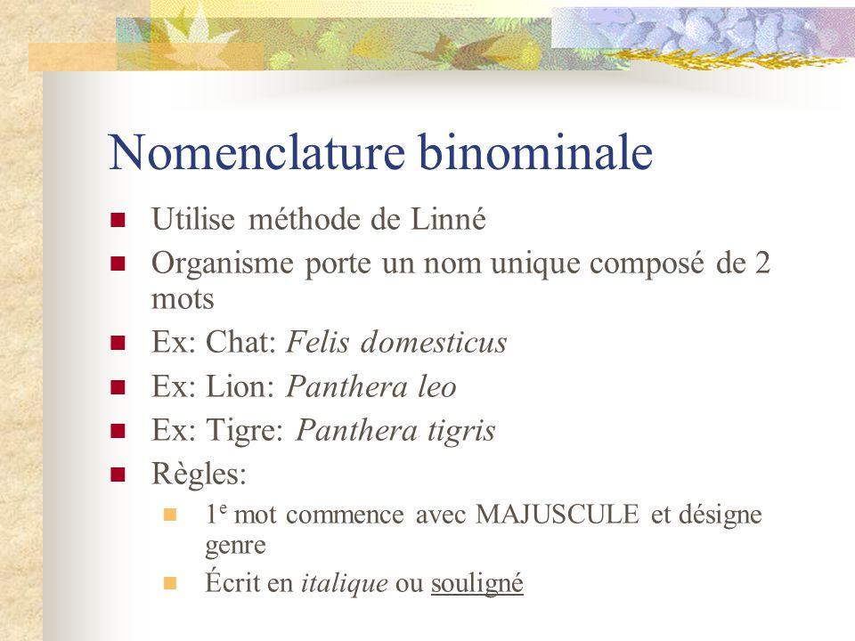Nomenclature binominale Utilise méthode de Linné Organisme porte un nom unique composé de 2 mots Ex: Chat: Felis domesticus Ex: Lion: Panthera leo Ex: