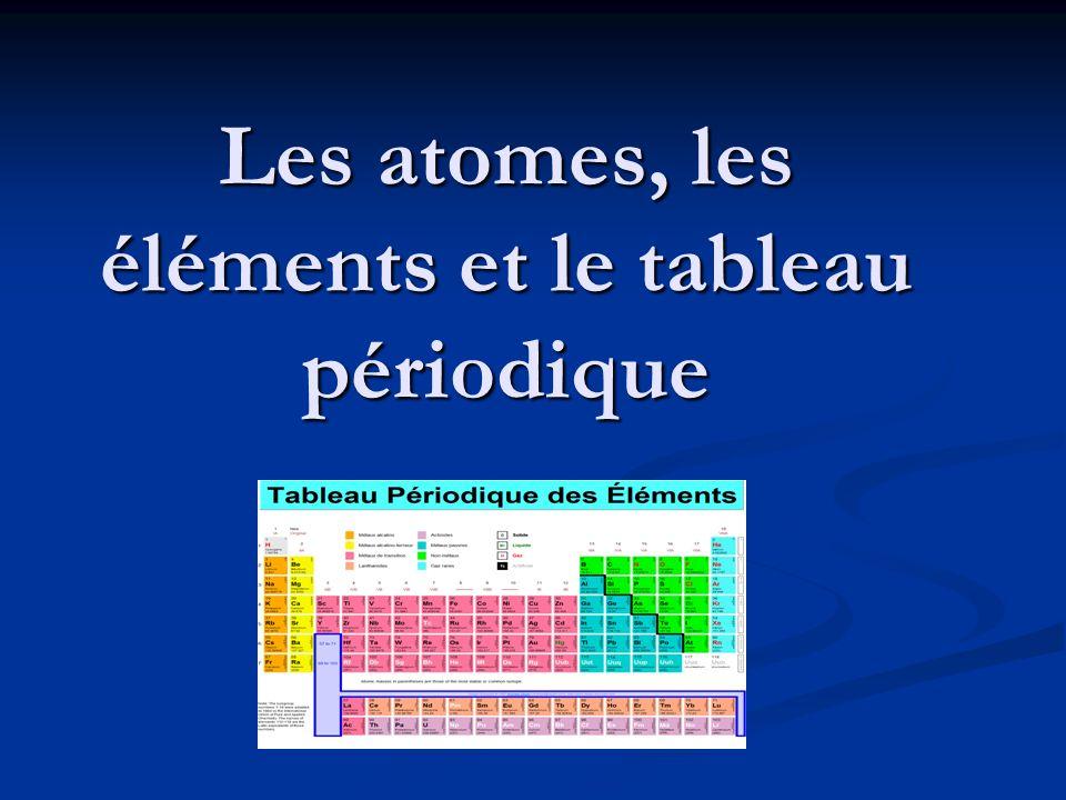 Les Numéros Atomiques Chercher les numéros atomiques des éléments suivantes: Chercher les numéros atomiques des éléments suivantes: Tungstène Tungstène Plomb (lead) Plomb (lead) Xénon Xénon Fluor Fluor