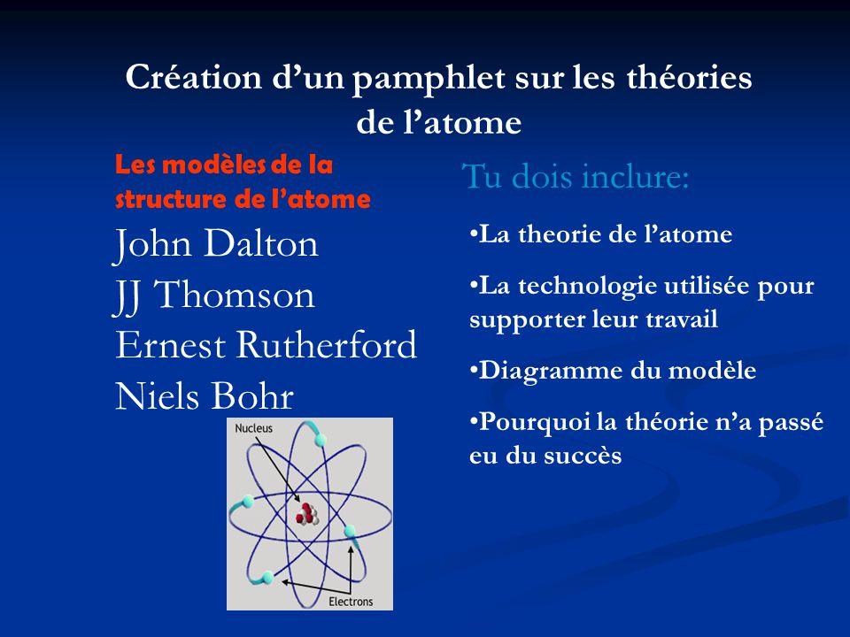 Création dun pamphlet sur les théories de latome John Dalton JJ Thomson Ernest Rutherford Niels Bohr La theorie de latome La technologie utilisée pour