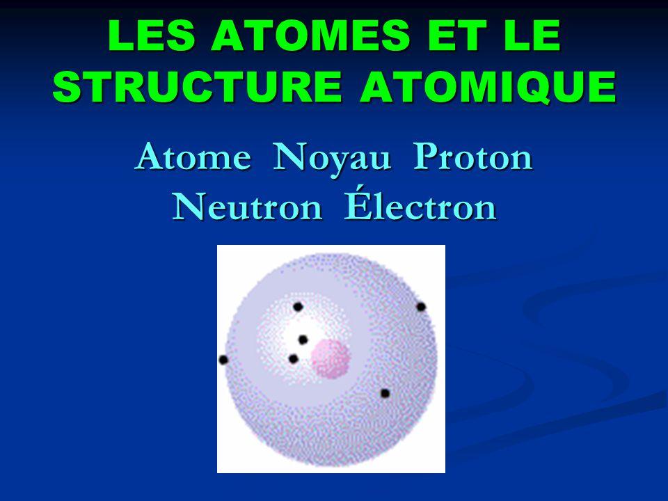 LES ATOMES ET LE STRUCTURE ATOMIQUE Atome Noyau Proton Neutron Électron