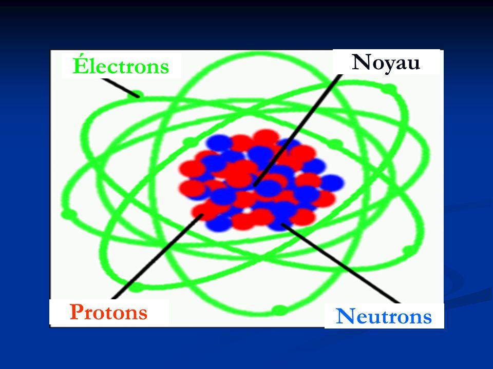Noyau Électrons Protons Neutrons