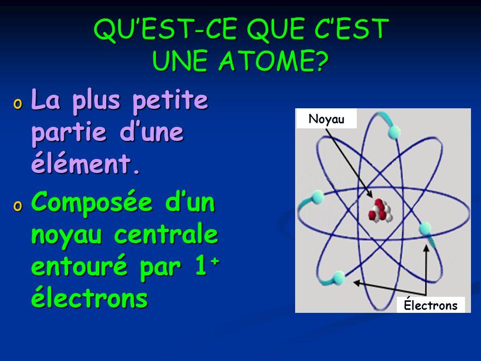 QUEST-CE QUE CEST UNE ATOME? o La plus petite partie dune élément. o Composée dun noyau centrale entouré par 1 + électrons Noyau Électrons