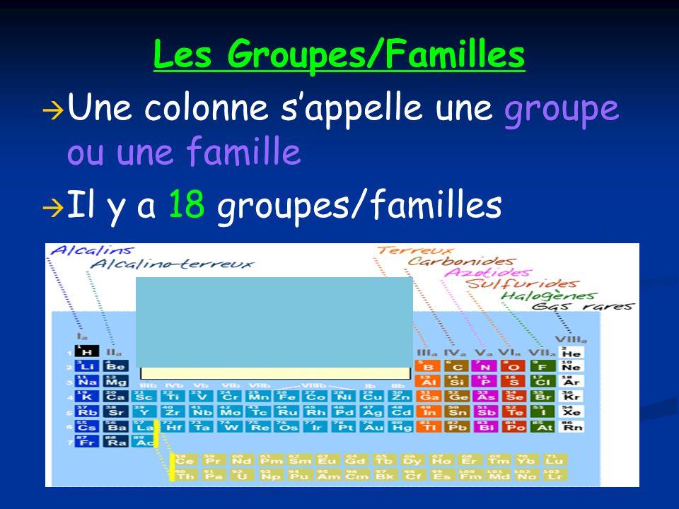 Les Groupes/Familles Une colonne sappelle une groupe ou une famille Il y a 18 groupes/familles