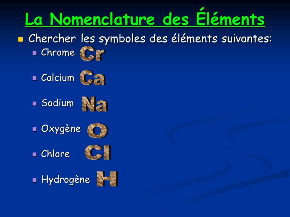 La Nomenclature des Éléments Chercher les symboles des éléments suivantes: Chercher les symboles des éléments suivantes: Chrome Chrome Calcium Calcium