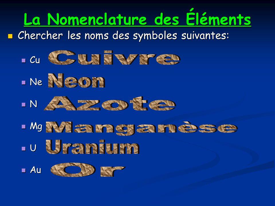 La Nomenclature des Éléments Chercher les noms des symboles suivantes: Chercher les noms des symboles suivantes: Cu Cu Ne Ne N Mg Mg U Au Au