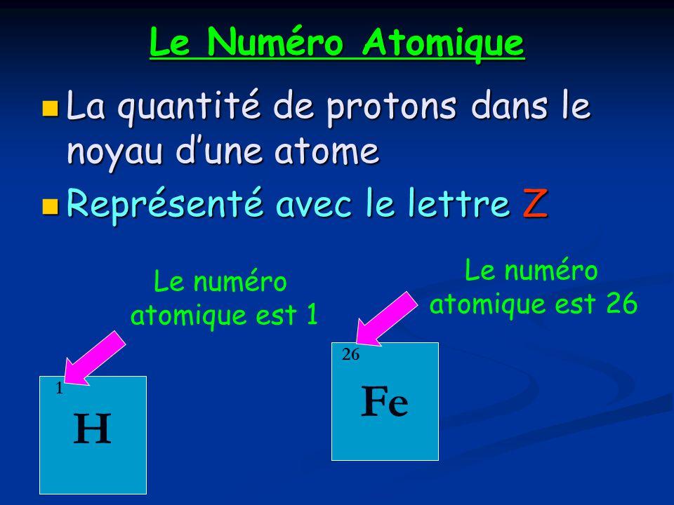 Le Numéro Atomique La quantité de protons dans le noyau dune atome La quantité de protons dans le noyau dune atome Représenté avec le lettre Z Représe