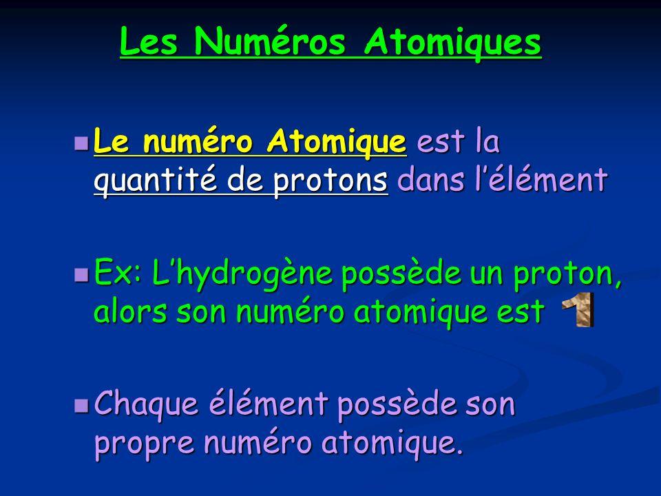 Les Numéros Atomiques Le numéro Atomique est la quantité de protons dans lélément Le numéro Atomique est la quantité de protons dans lélément Ex: Lhyd