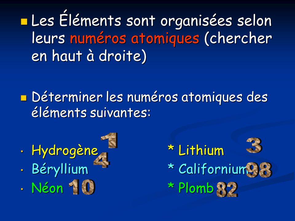 Les Éléments sont organisées selon leurs numéros atomiques (chercher en haut à droite) Les Éléments sont organisées selon leurs numéros atomiques (che