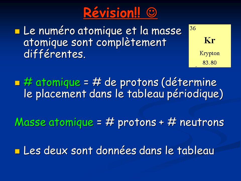 Révision!! Révision!! Le numéro atomique et la masse atomique sont complètement différentes. Le numéro atomique et la masse atomique sont complètement