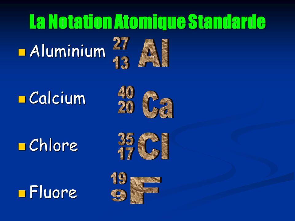 Aluminium Aluminium Calcium Calcium Chlore Chlore Fluore Fluore