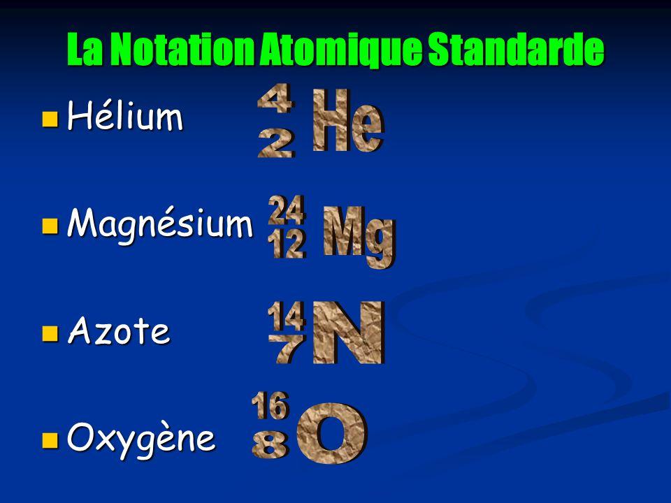 La Notation Atomique Standarde Hélium Hélium Magnésium Magnésium Azote Azote Oxygène Oxygène