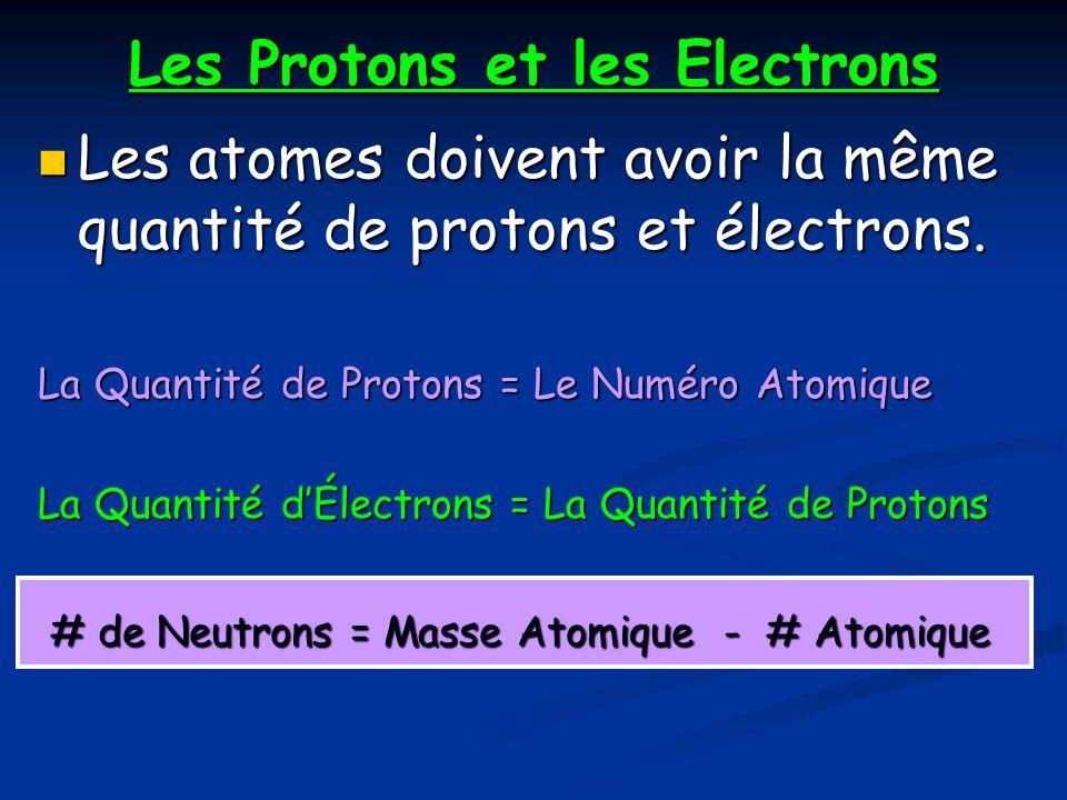 Les Protons et les Electrons Les atomes doivent avoir la même quantité de protons et électrons. Les atomes doivent avoir la même quantité de protons e