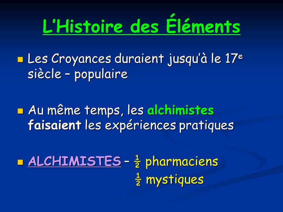 Ex: Lithium (Li) Ex: Lithium (Li) Possède 3 protons et 4 neutrons Possède 3 protons et 4 neutrons Masse Atomique = # protons + # neutrons Masse atomique de Lithium: 3 + 4 = 7 Masse atomique de Lithium: 3 + 4 = 7 On ne tient pas compte de la masse des électrons.