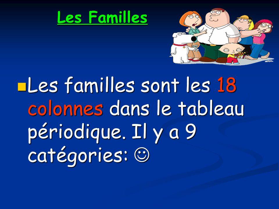 Les Familles Les Familles Les familles sont les 18 colonnes dans le tableau périodique. Il y a 9 catégories: Les familles sont les 18 colonnes dans le