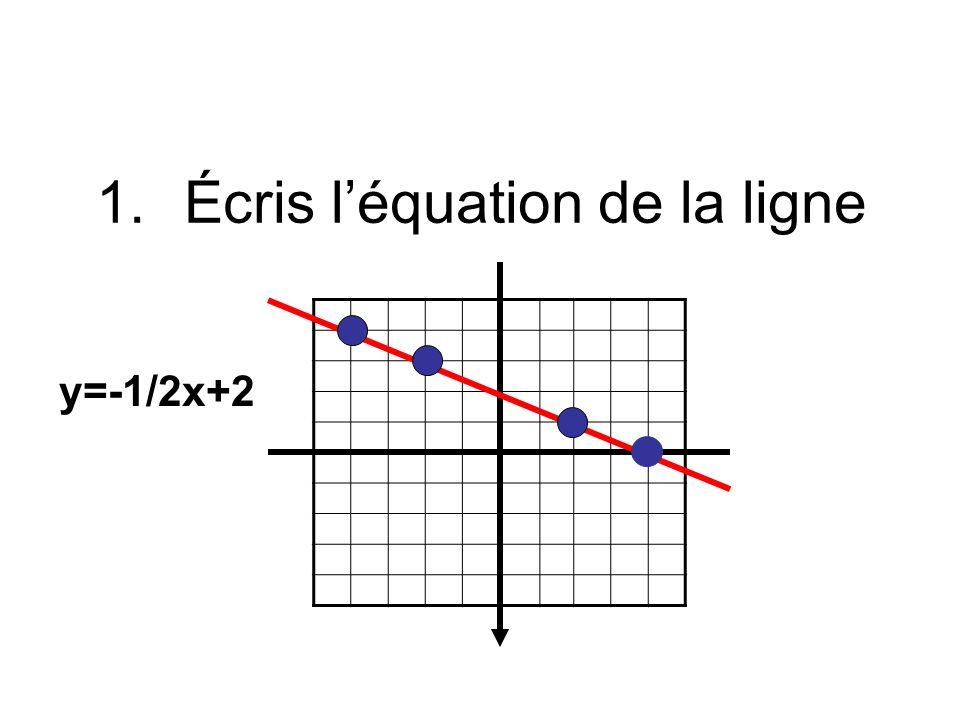 1.Écris léquation de la ligne y=-1/2x+2