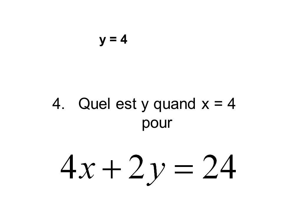 4.Quel est y quand x = 4 pour y = 4