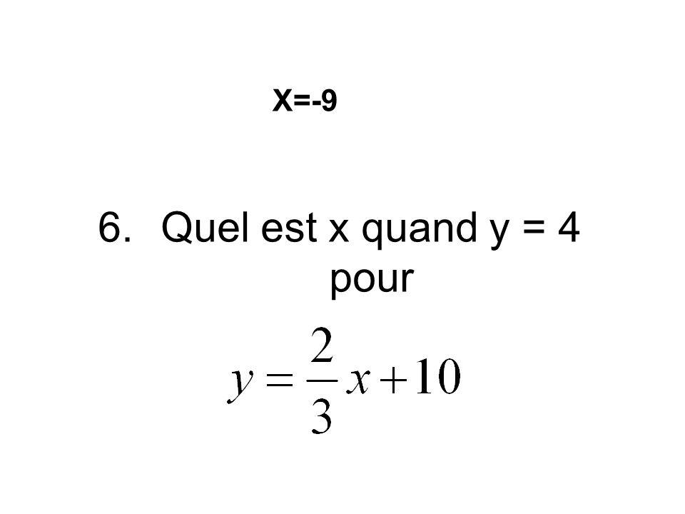 6.Quel est x quand y = 4 pour X=-9