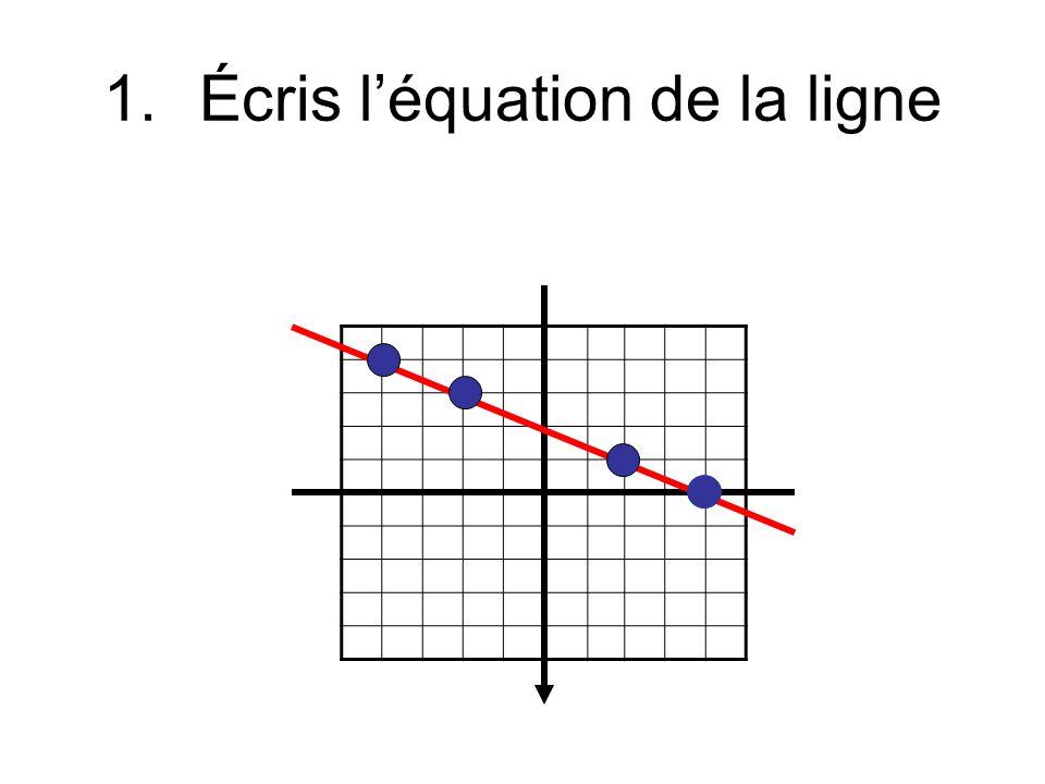 1.Écris léquation de la ligne
