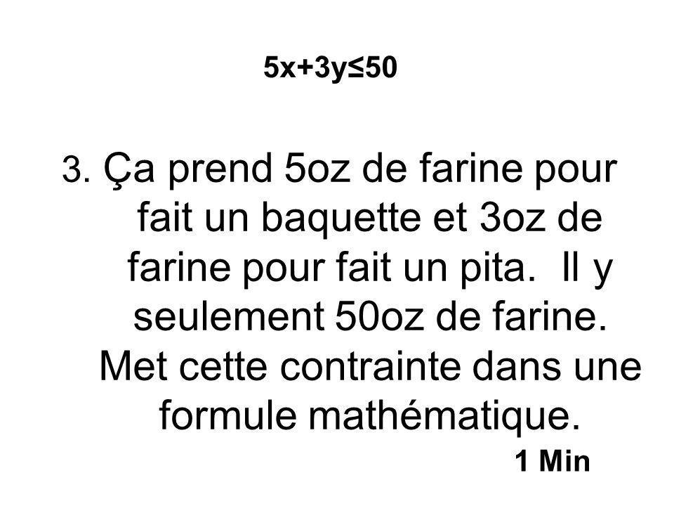 2. Réarrange en forme y=mx+b y=-3x+12