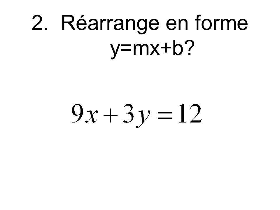 2. Réarrange en forme y=mx+b?