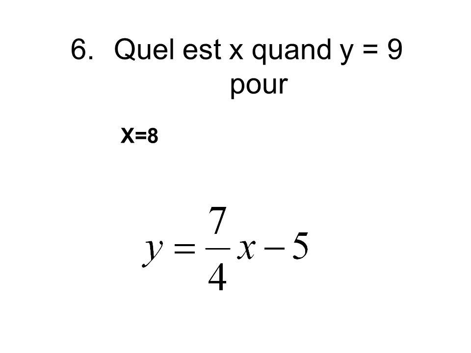 5. Réarrange en forme y=mx+b? y=11/8x-8