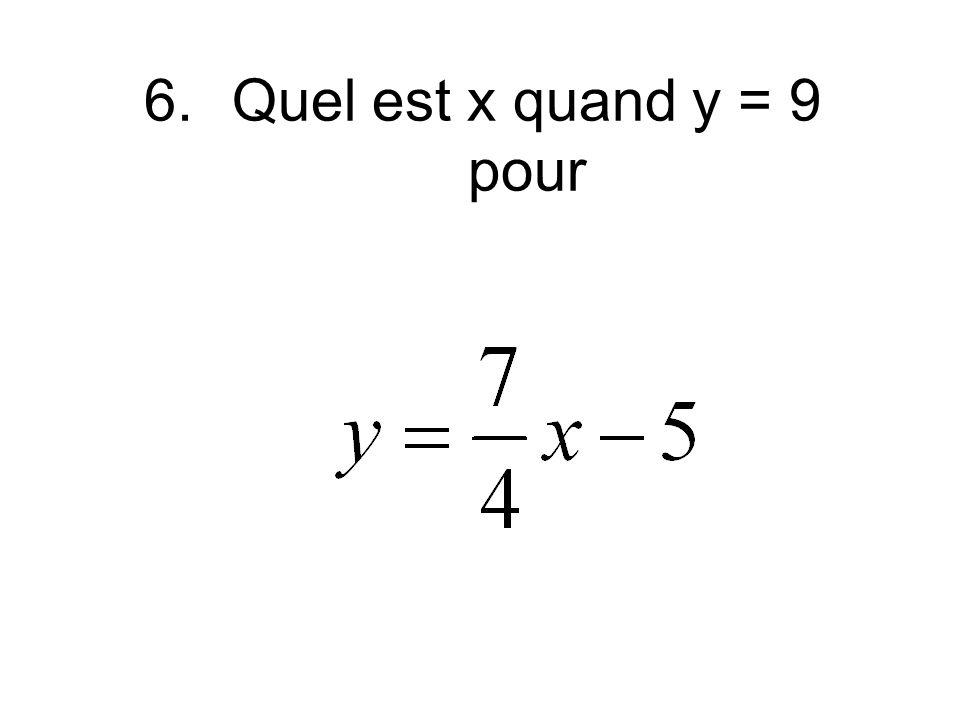 5. Réarrange en forme y=mx+b?