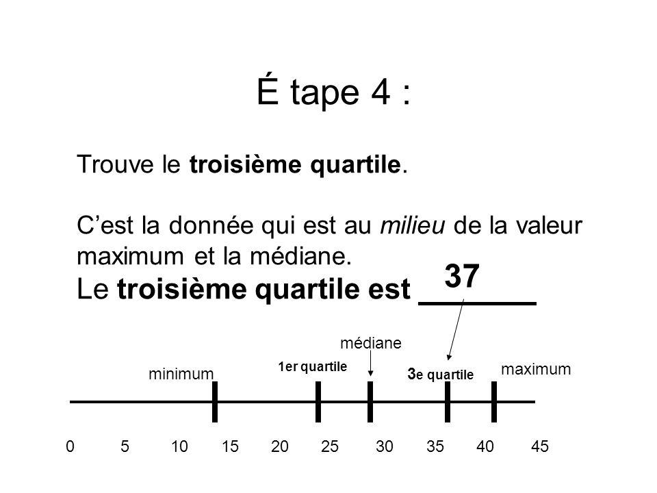 É tape 4 : Trouve le troisième quartile. Cest la donnée qui est au milieu de la valeur maximum et la médiane. Le troisième quartile est 37 0 5 10 15 2