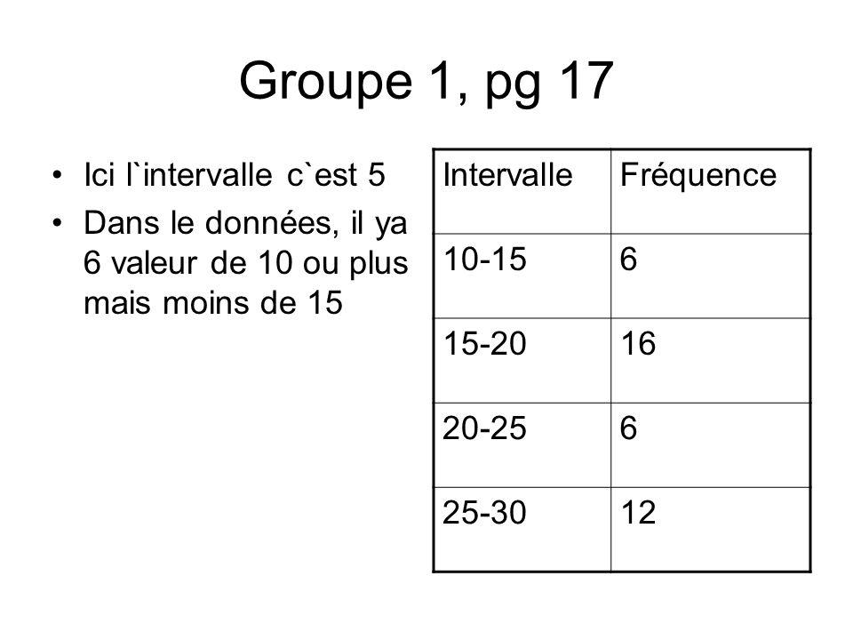 Groupe 1, pg 17 Ici l`intervalle c`est 5 Dans le données, il ya 6 valeur de 10 ou plus mais moins de 15 IntervalleFréquence 10-156 15-2016 20-256 25-3