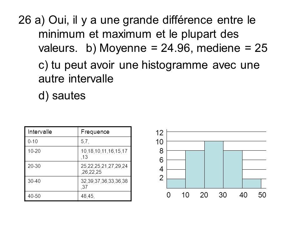 26 a) Oui, il y a une grande différence entre le minimum et maximum et le plupart des valeurs. b) Moyenne = 24.96, mediene = 25 c) tu peut avoir une h