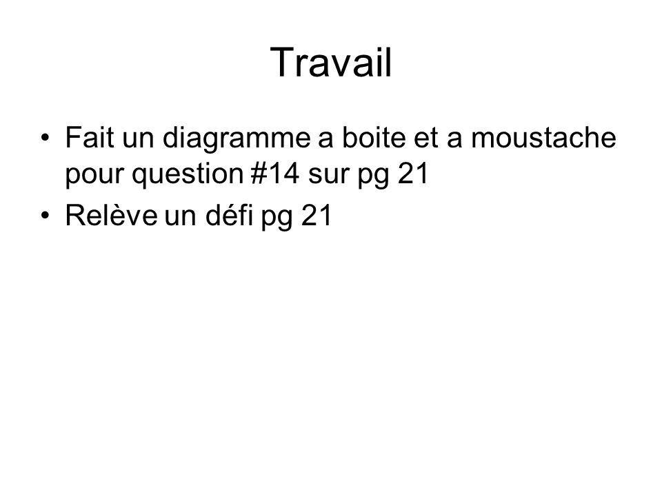 Travail Fait un diagramme a boite et a moustache pour question #14 sur pg 21 Relève un défi pg 21