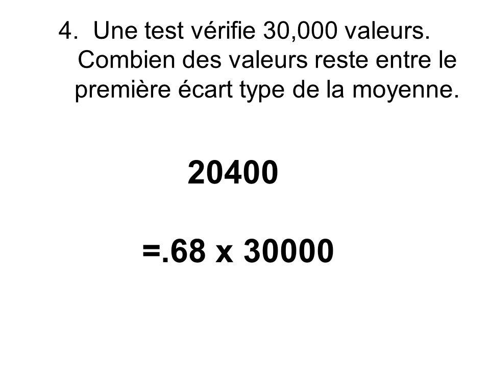 4. Une test vérifie 30,000 valeurs. Combien des valeurs reste entre le première écart type de la moyenne. 20400 =.68 x 30000