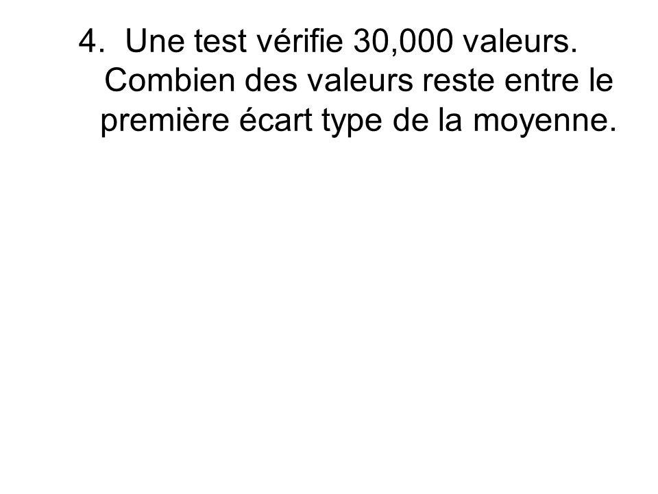 4. Une test vérifie 30,000 valeurs. Combien des valeurs reste entre le première écart type de la moyenne.