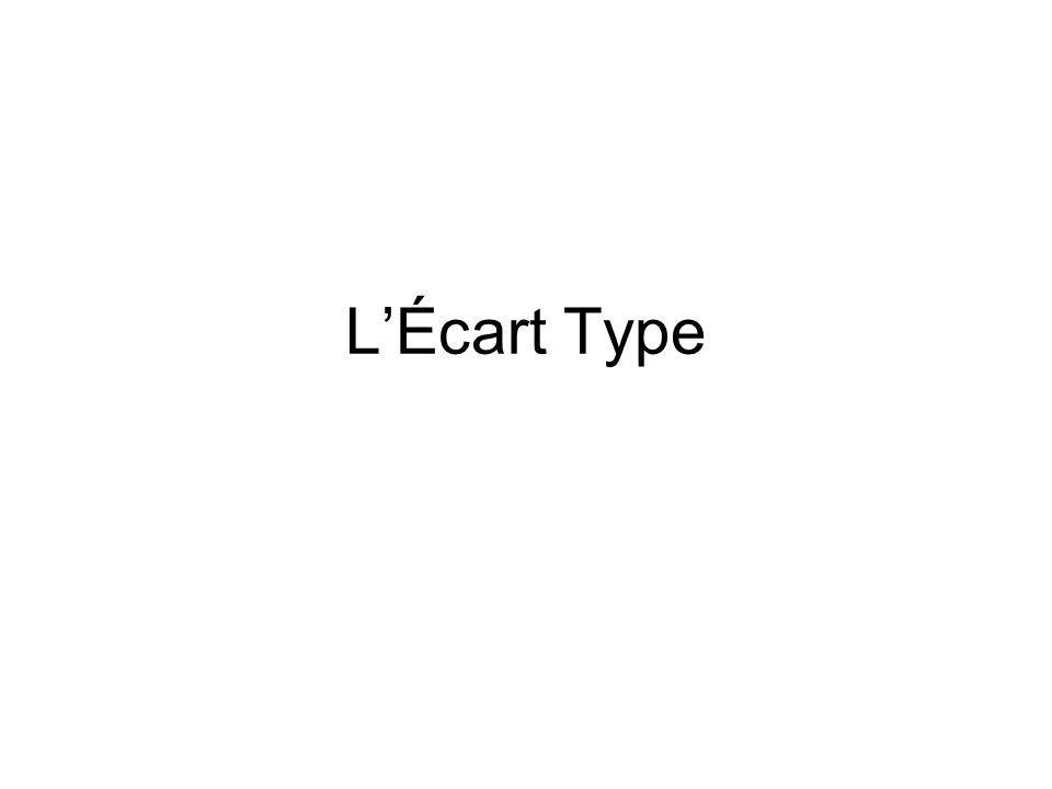 LÉcart Type