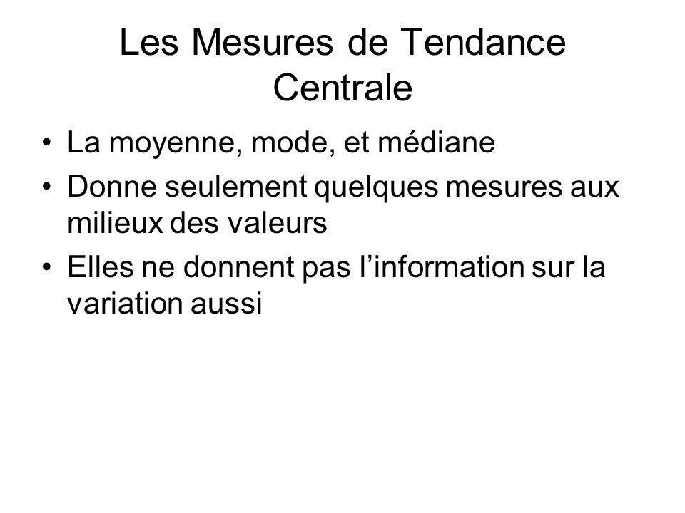 Les Mesures de Tendance Centrale La moyenne, mode, et médiane Donne seulement quelques mesures aux milieux des valeurs Elles ne donnent pas linformati