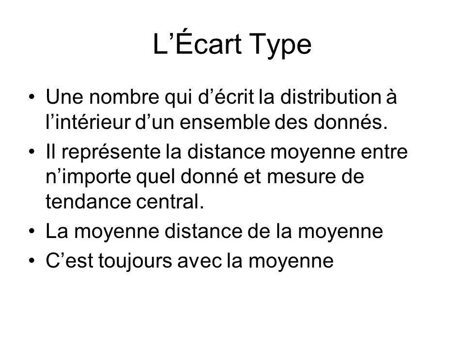 LÉcart Type Une nombre qui décrit la distribution à lintérieur dun ensemble des donnés. Il représente la distance moyenne entre nimporte quel donné et