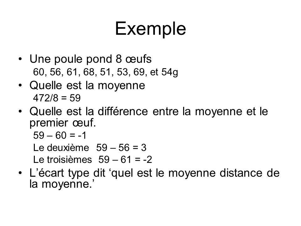 Exemple Une poule pond 8 œufs 60, 56, 61, 68, 51, 53, 69, et 54g Quelle est la moyenne 472/8 = 59 Quelle est la différence entre la moyenne et le prem