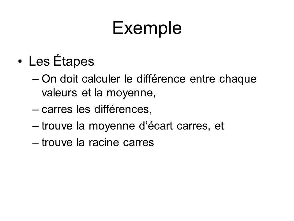 Exemple Les Étapes –On doit calculer le différence entre chaque valeurs et la moyenne, –carres les différences, –trouve la moyenne décart carres, et –