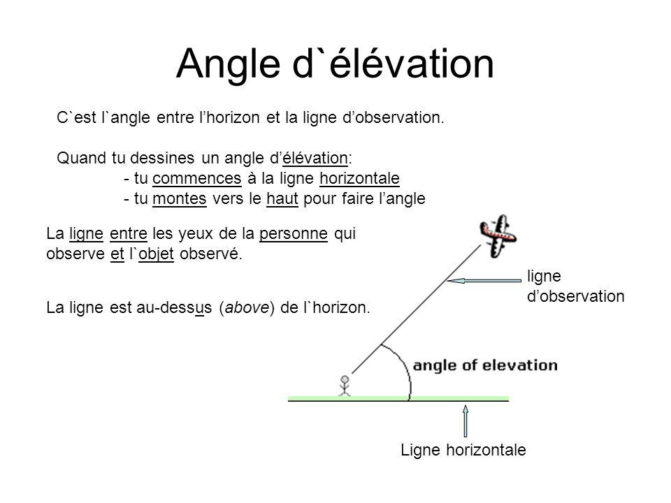 Angle d`élévation C`est l`angle entre lhorizon et la ligne dobservation. Quand tu dessines un angle délévation: - tu commences à la ligne horizontale