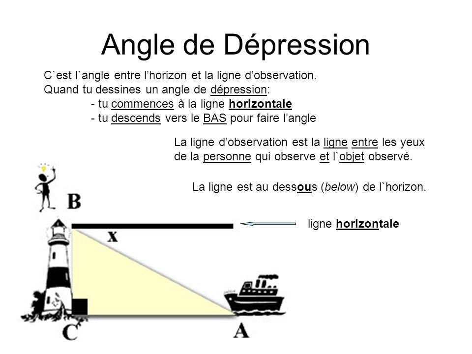 Angle de Dépression C`est l`angle entre lhorizon et la ligne dobservation. Quand tu dessines un angle de dépression: - tu commences à la ligne horizon
