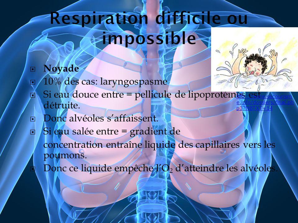 Noyade 10% des cas: laryngospasme Si eau douce entre = pellicule de lipoprotéines est détruite. Donc alvéoles saffaissent. Si eau salée entre = gradie