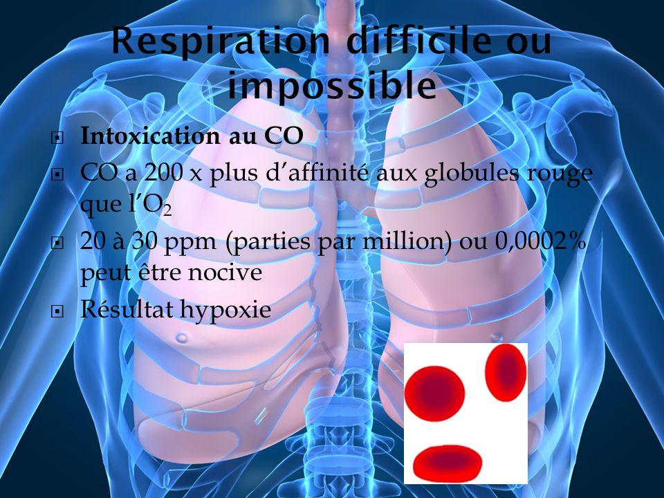 Intoxication au CO CO a 200 x plus daffinité aux globules rouge que lO 2 20 à 30 ppm (parties par million) ou 0,0002% peut être nocive Résultat hypoxi